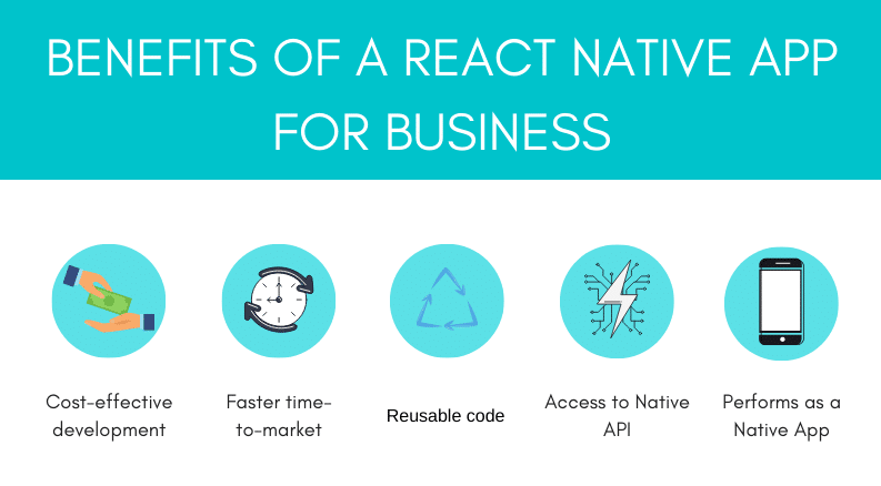 Benefits of a React Native app for business
