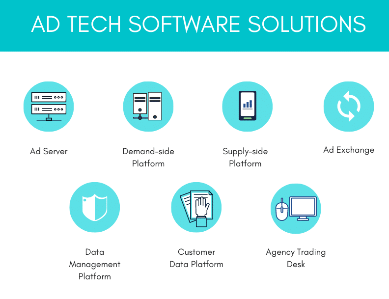Types of Ad Tech Software